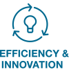 principle5 efficiency innovation